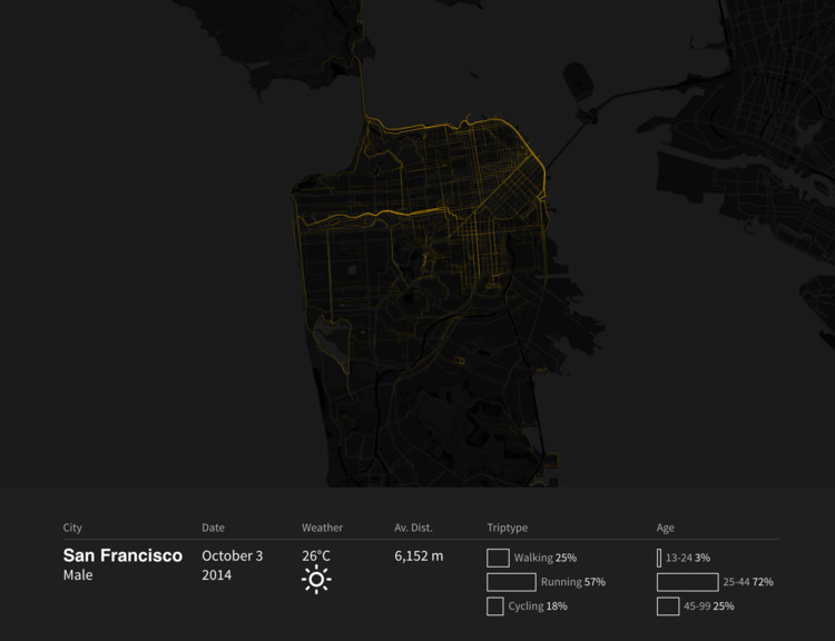 Cityways_2_credits_MIT_Senseable_City_Lab.jpg