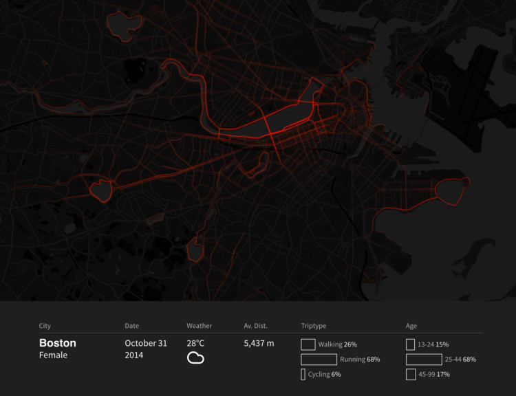 Cityways_1_credits_MIT_Senseable_City_Lab.jpg